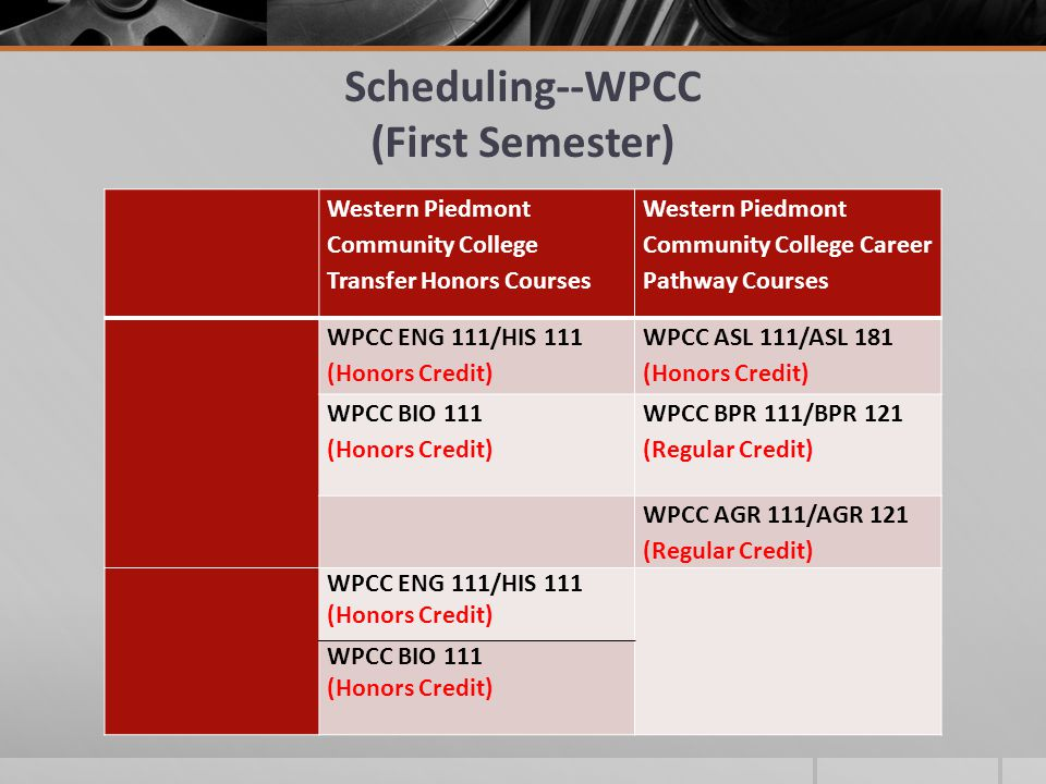 Scheduling--WPCC (First Semester)