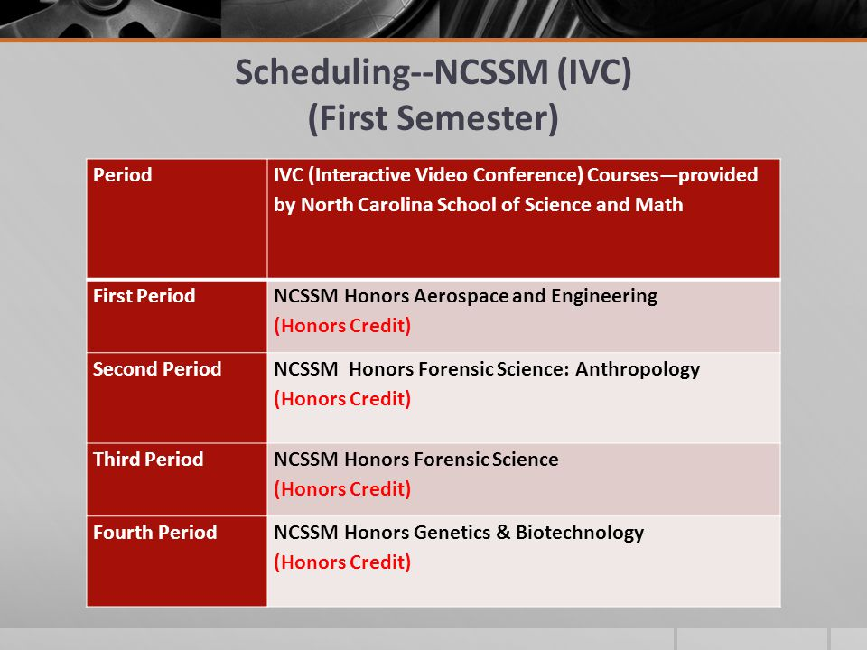 Scheduling--NCSSM (IVC) (First Semester)