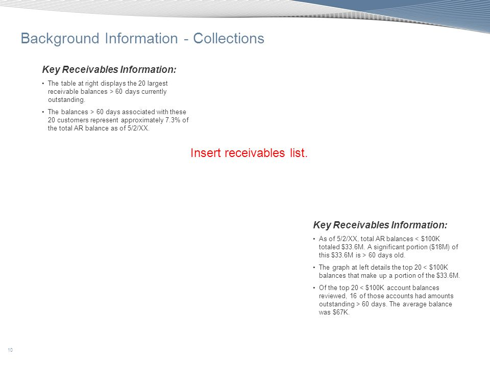 Background Information - Collections