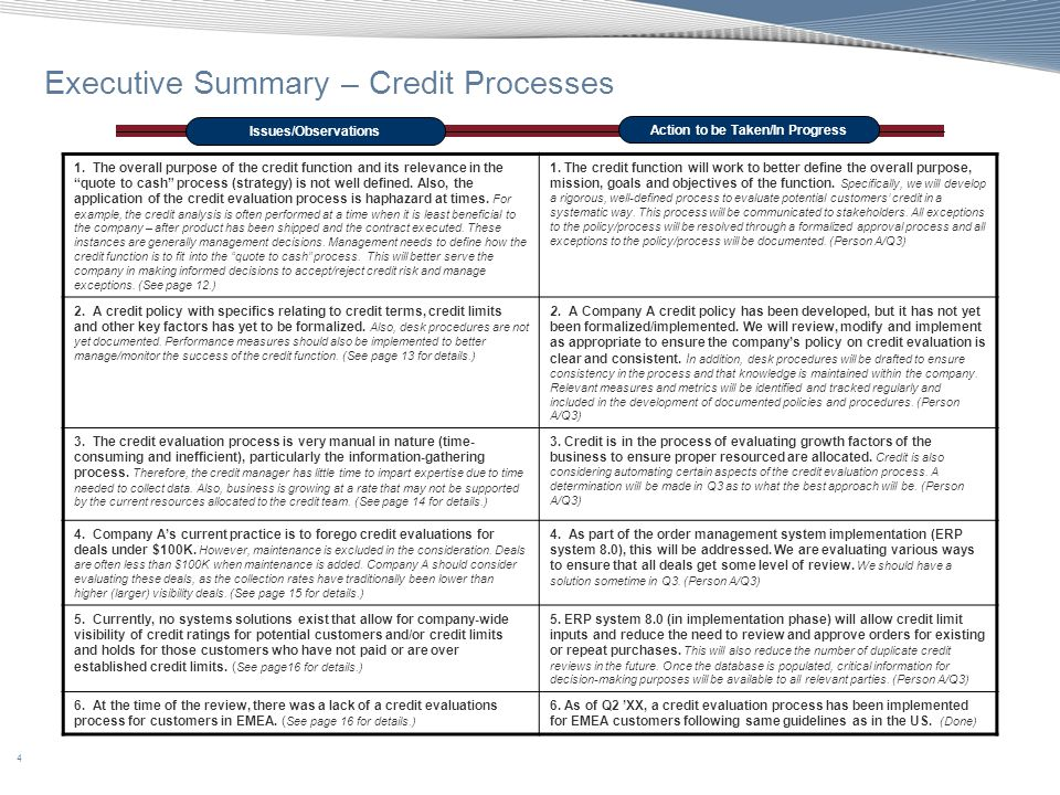 Executive Summary – Credit Processes