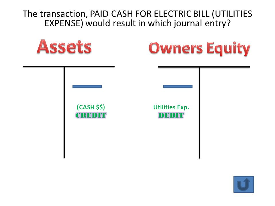 The transaction, PAID CASH FOR ELECTRIC BILL (UTILITIES EXPENSE) would result in which journal entry