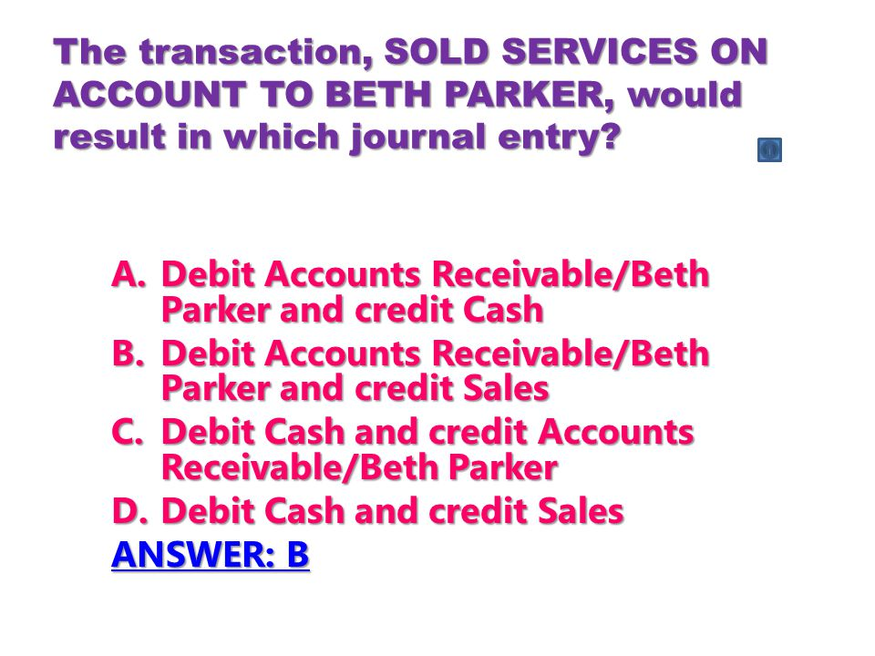 Debit Accounts Receivable/Beth Parker and credit Cash