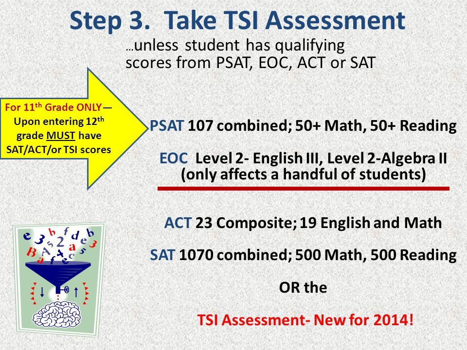 Step 3. Take TSI Assessment