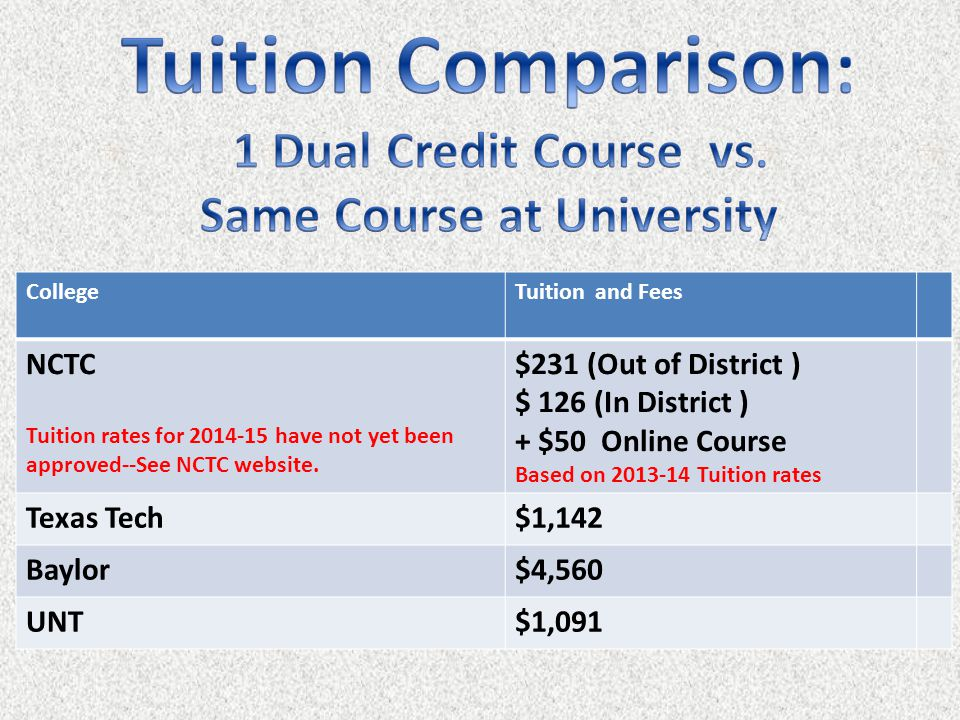 Tuition Comparison: 1 Dual Credit Course vs. Same Course at University