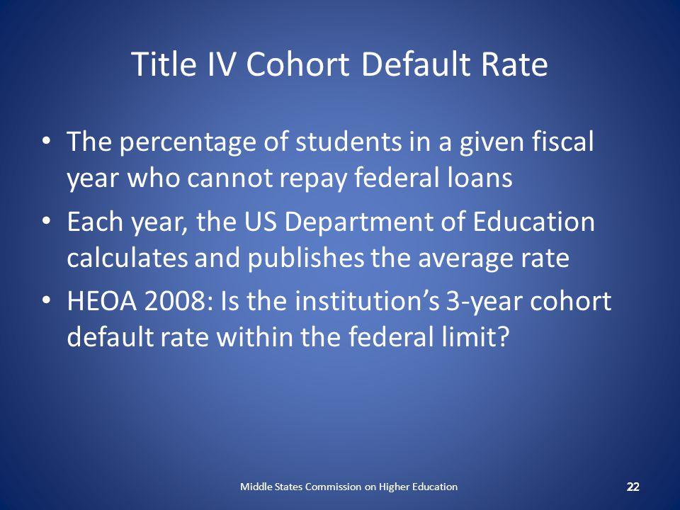Title IV Cohort Default Rate