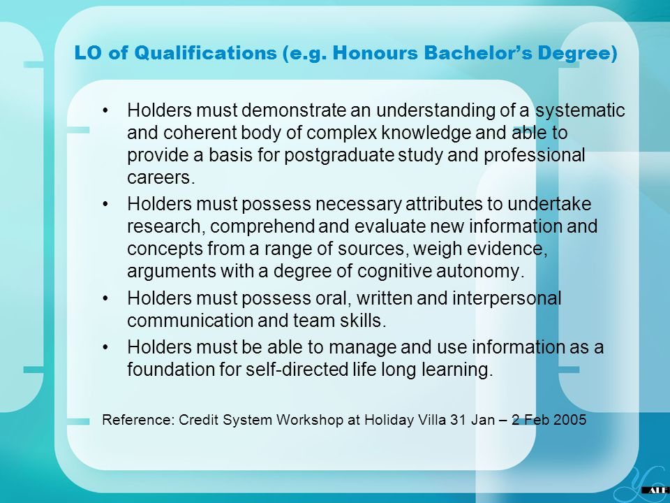 LO of Qualifications (e.g. Honours Bachelor's Degree)