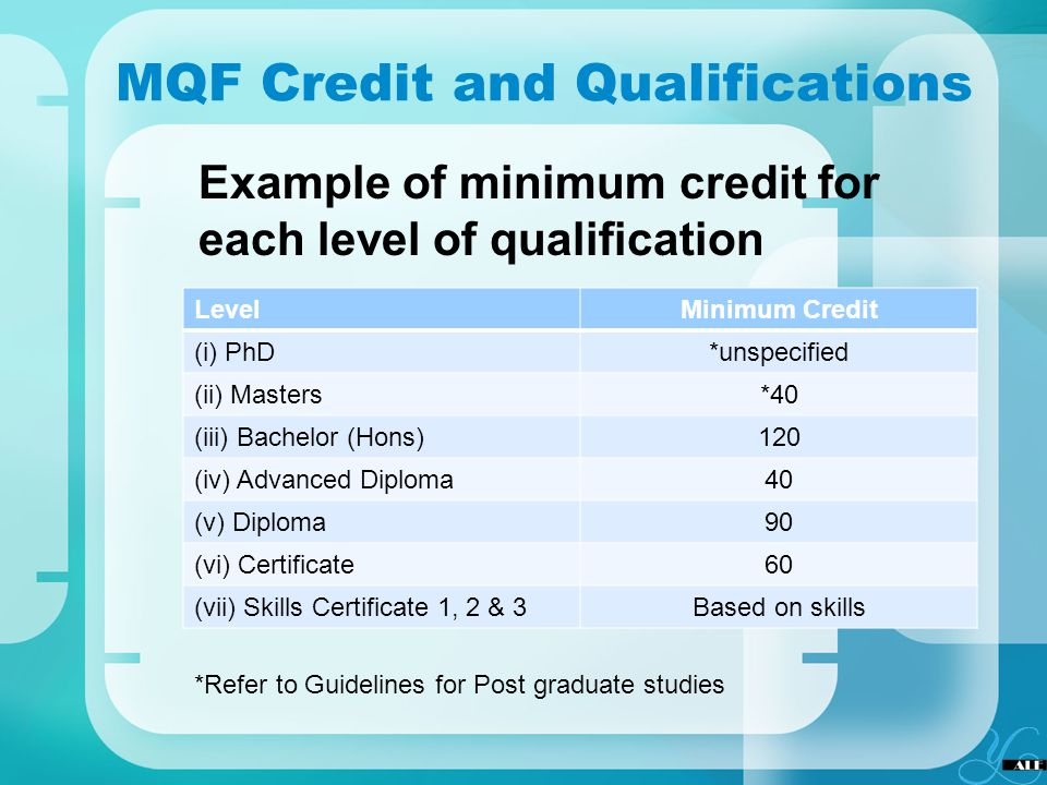 MQF Credit and Qualifications