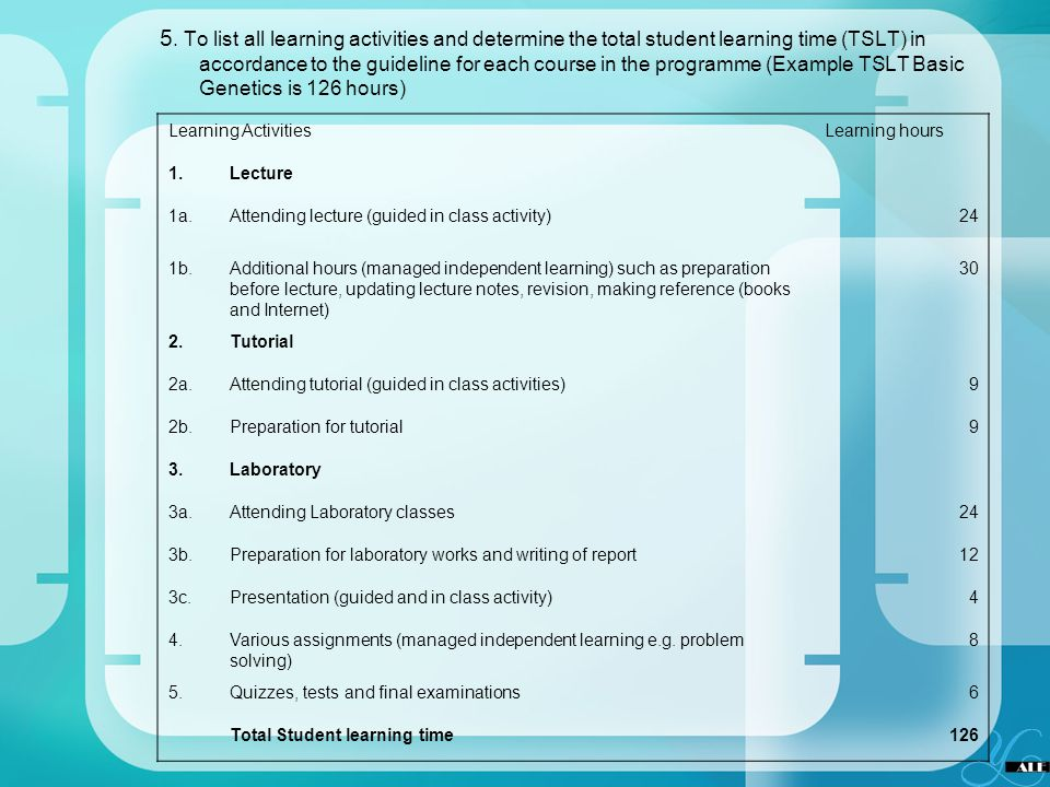 5. To list all learning activities and determine the total student learning time (TSLT) in accordance to the guideline for each course in the programme (Example TSLT Basic Genetics is 126 hours)