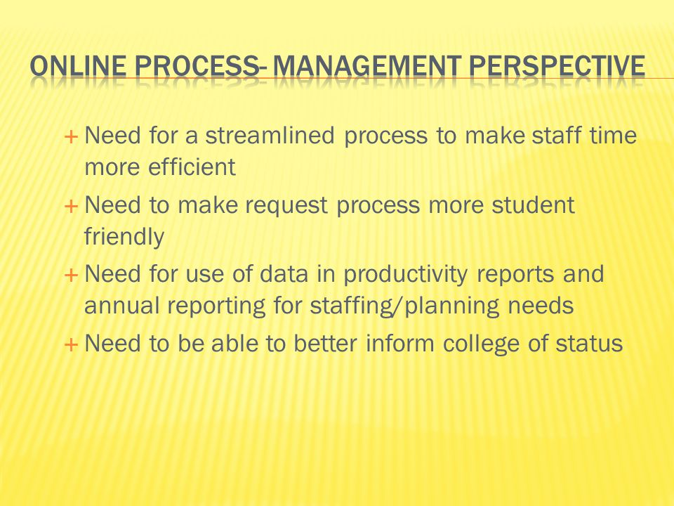 Online process- Management perspective