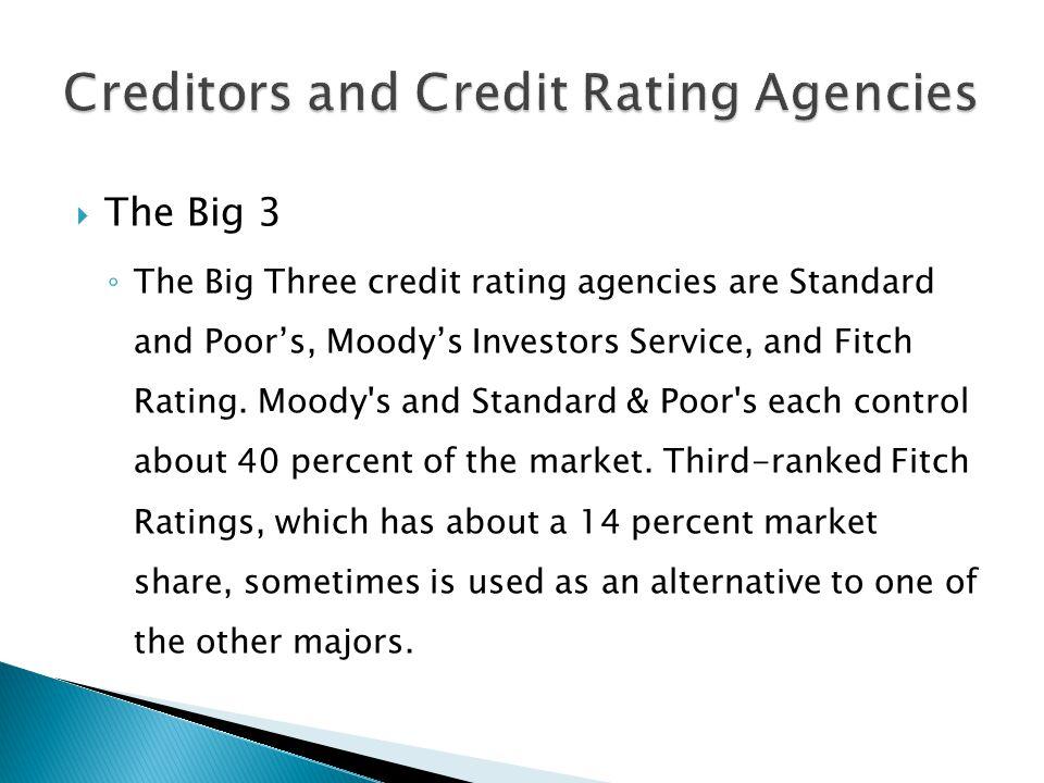 Creditors and Credit Rating Agencies
