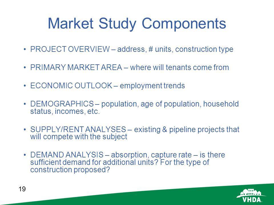 Market Study Components