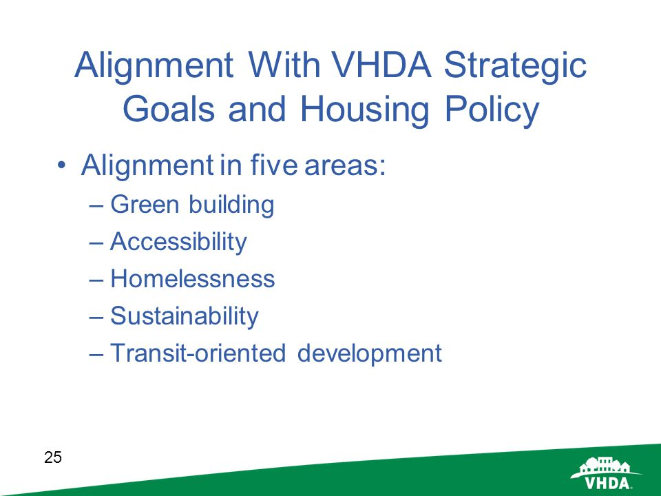 Alignment With VHDA Strategic Goals and Housing Policy