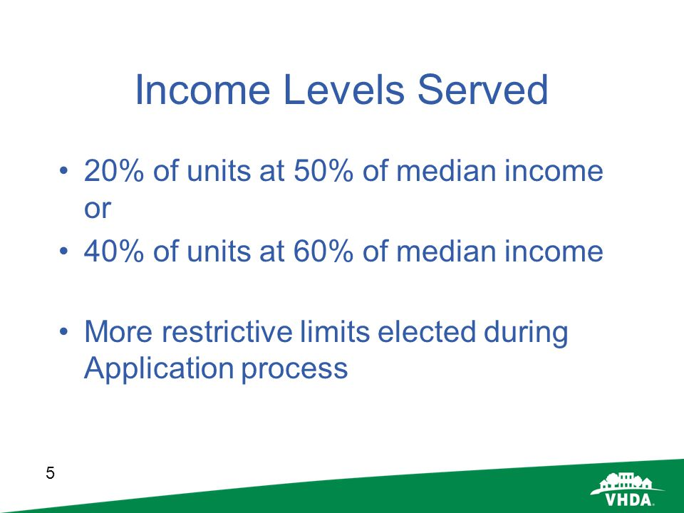 Income Levels Served 20% of units at 50% of median income or