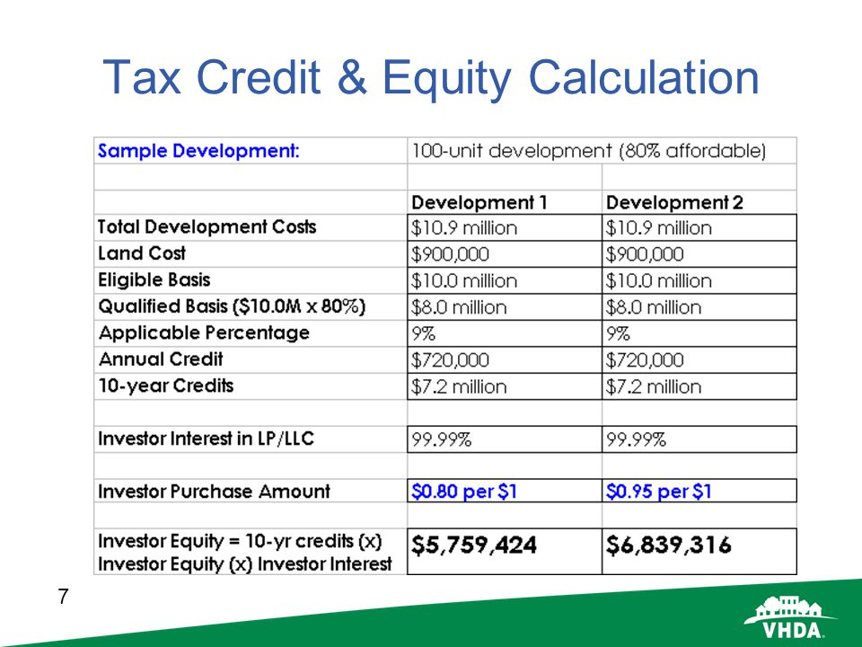 Tax Credit & Equity Calculation