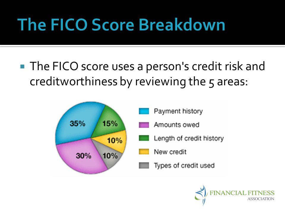 The FICO Score Breakdown
