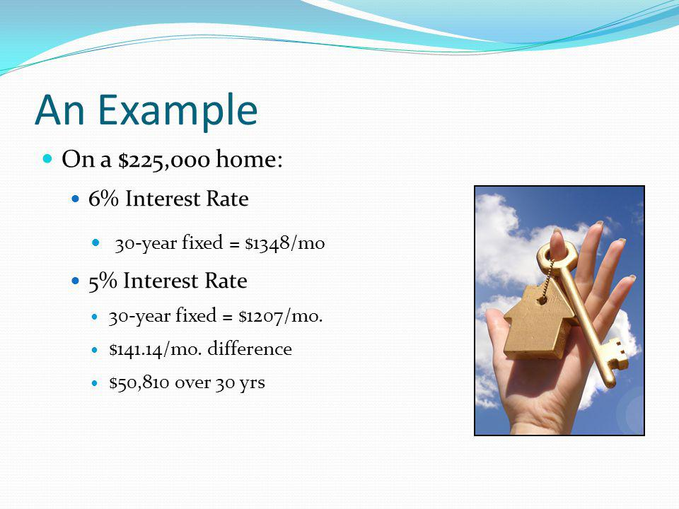 An Example 30-year fixed = $1348/mo On a $225,000 home: