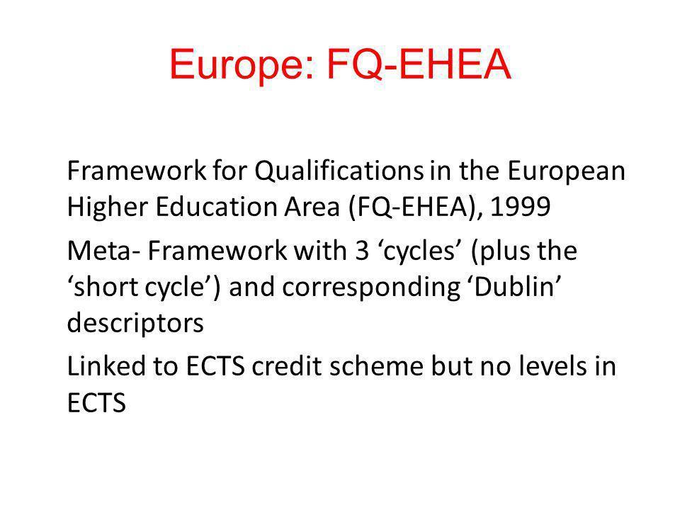 Europe: FQ-EHEA