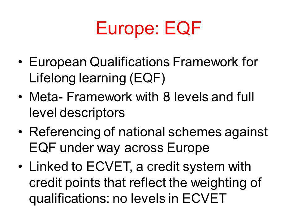 Europe: EQF European Qualifications Framework for Lifelong learning (EQF) Meta- Framework with 8 levels and full level descriptors.
