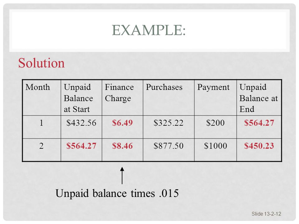 Example: Solution Unpaid balance times .015 Month