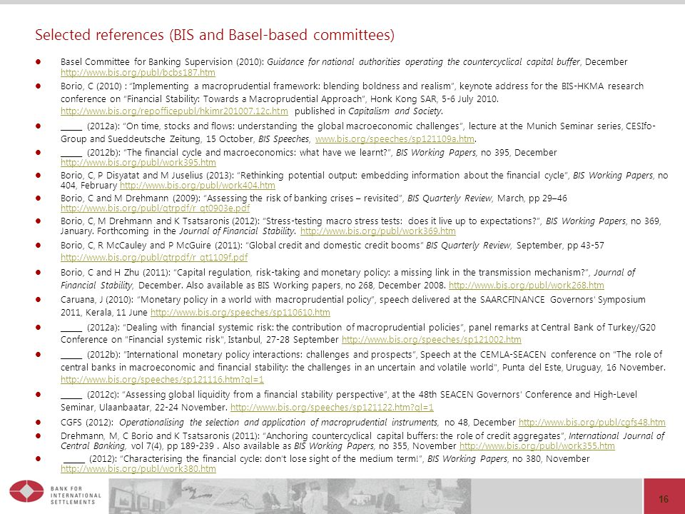 Selected references (BIS and Basel-based committees)