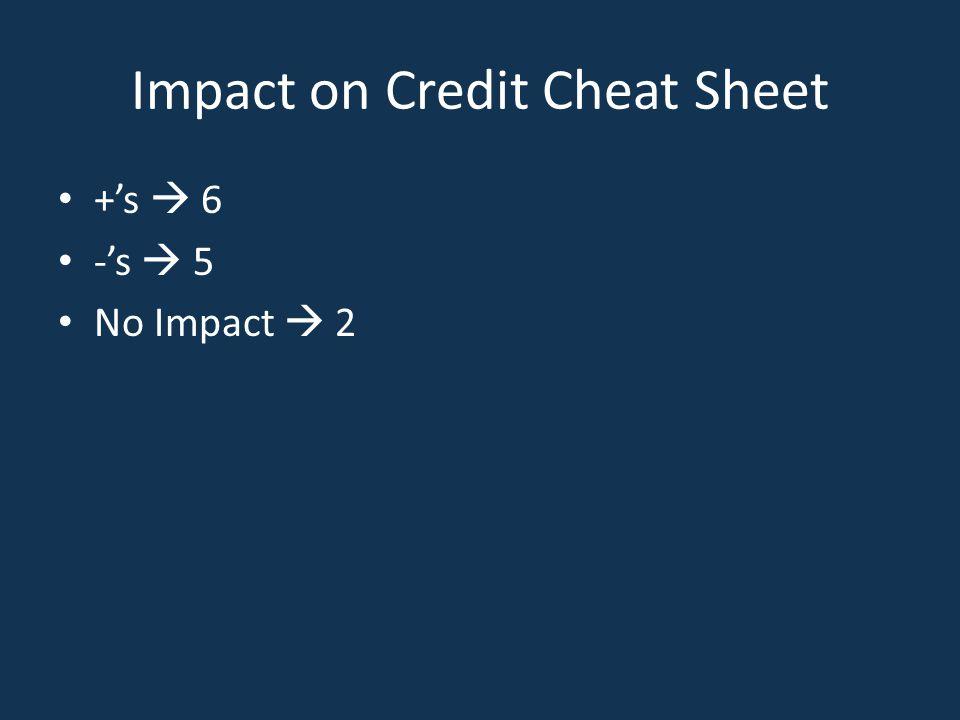 Impact on Credit Cheat Sheet