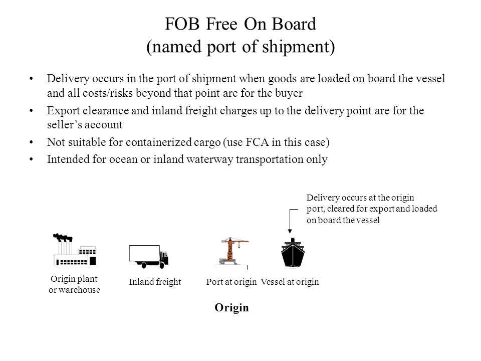 FOB Free On Board (named port of shipment)