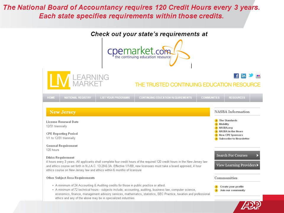 The National Board of Accountancy requires 120 Credit Hours every 3 years. Each state specifies requirements within those credits.