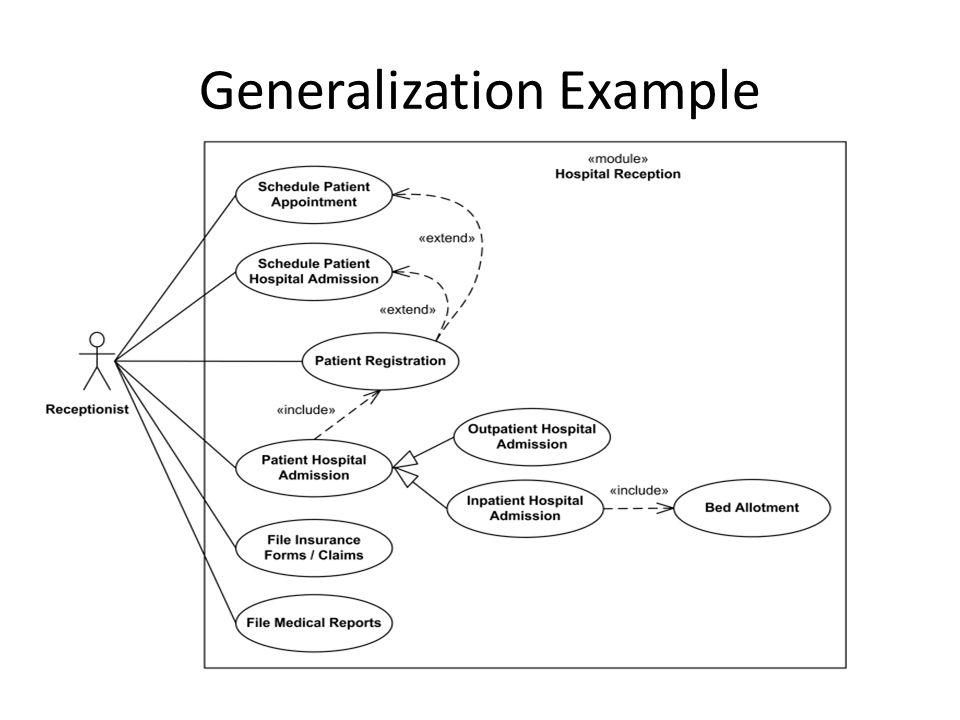 Generalization Example