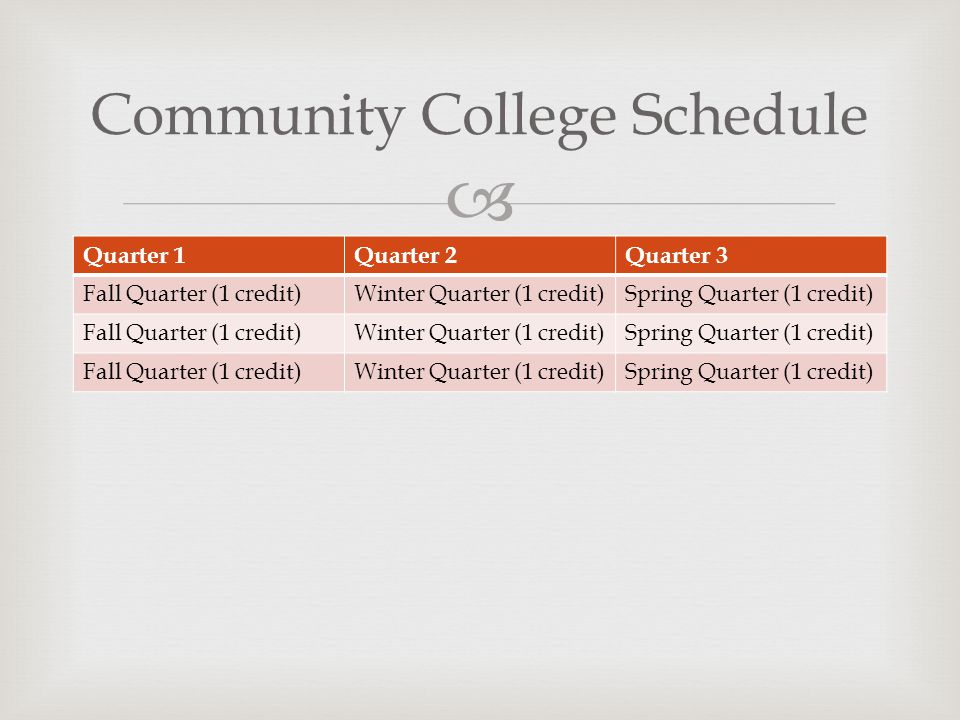 Community College Schedule