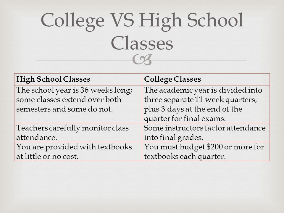 College VS High School Classes