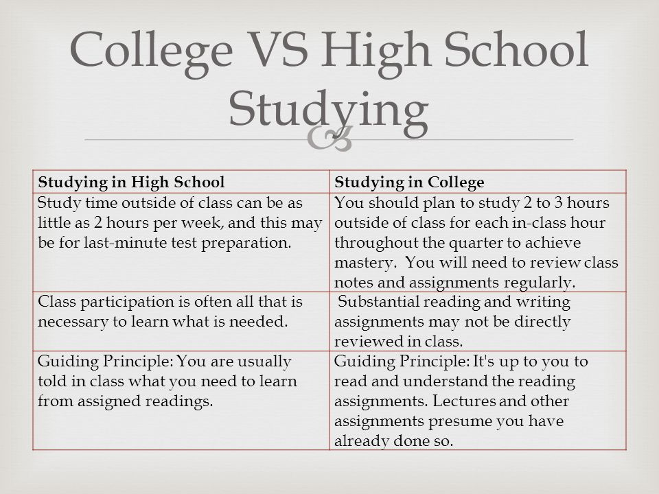 College VS High School Studying