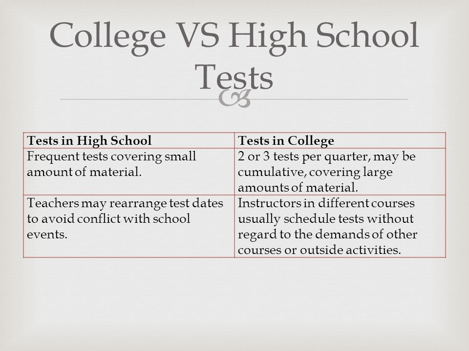 College VS High School Tests