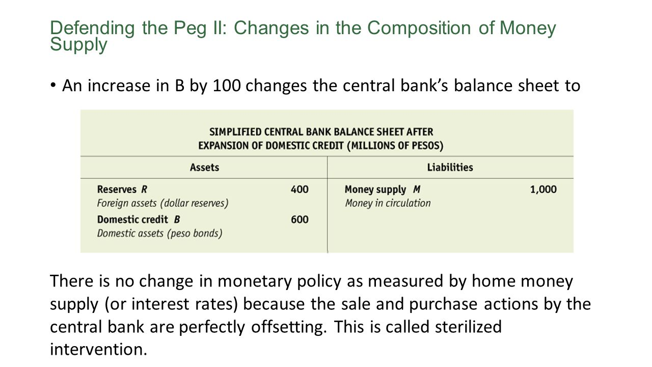 Defending the Peg II: Changes in the Composition of Money Supply