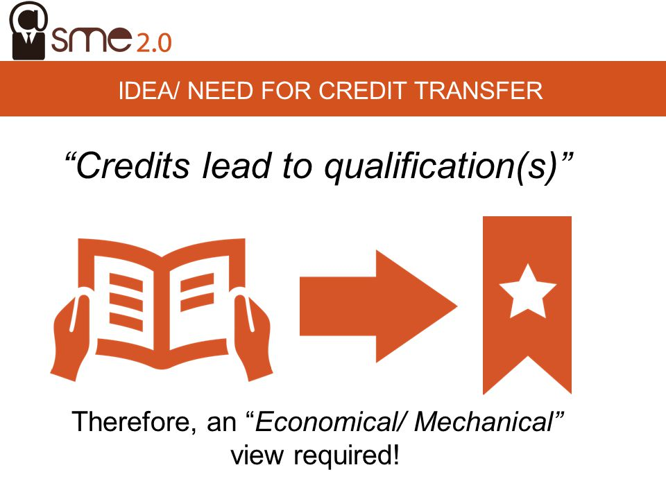 Credits lead to qualification(s)