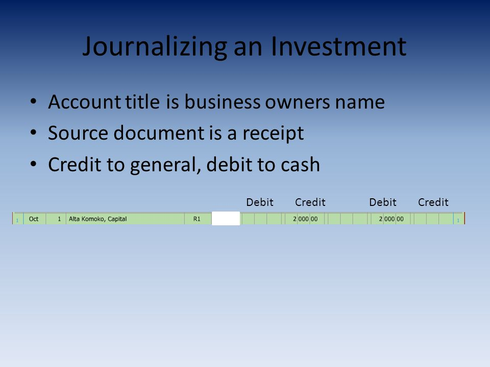 Journalizing an Investment