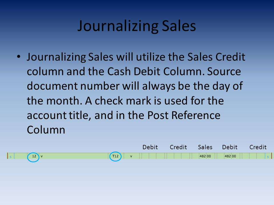 Journalizing Sales