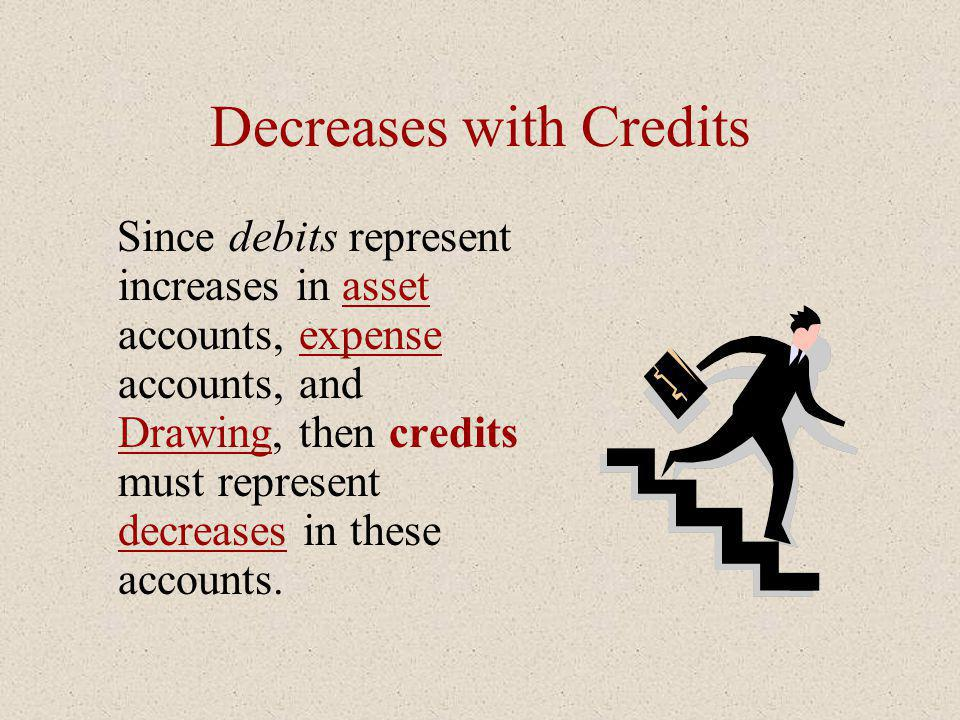 Decreases with Credits