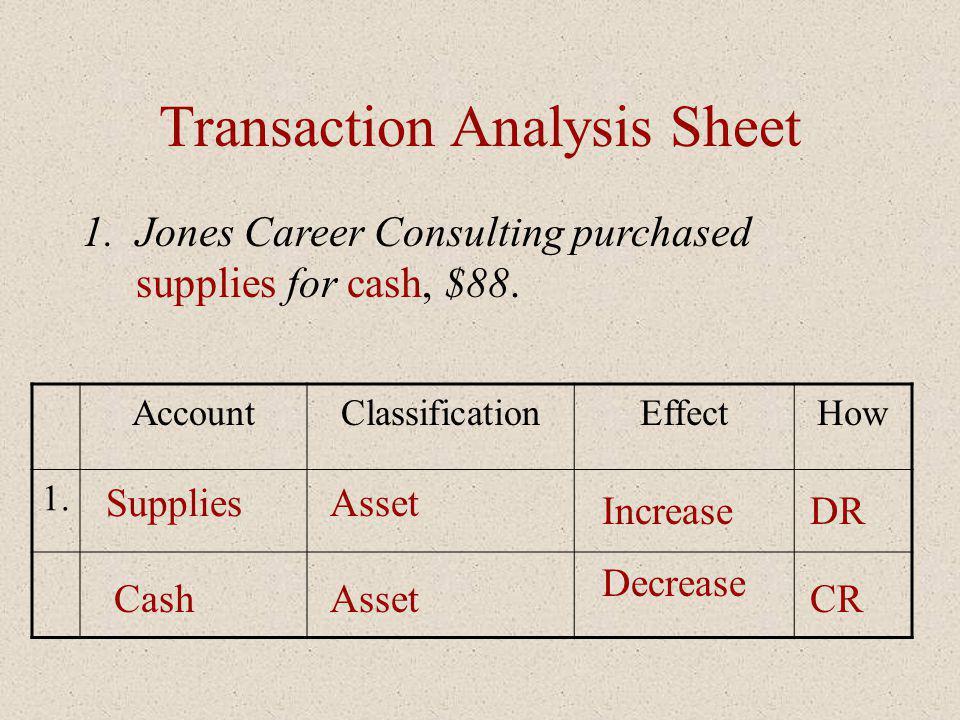 Transaction Analysis Sheet