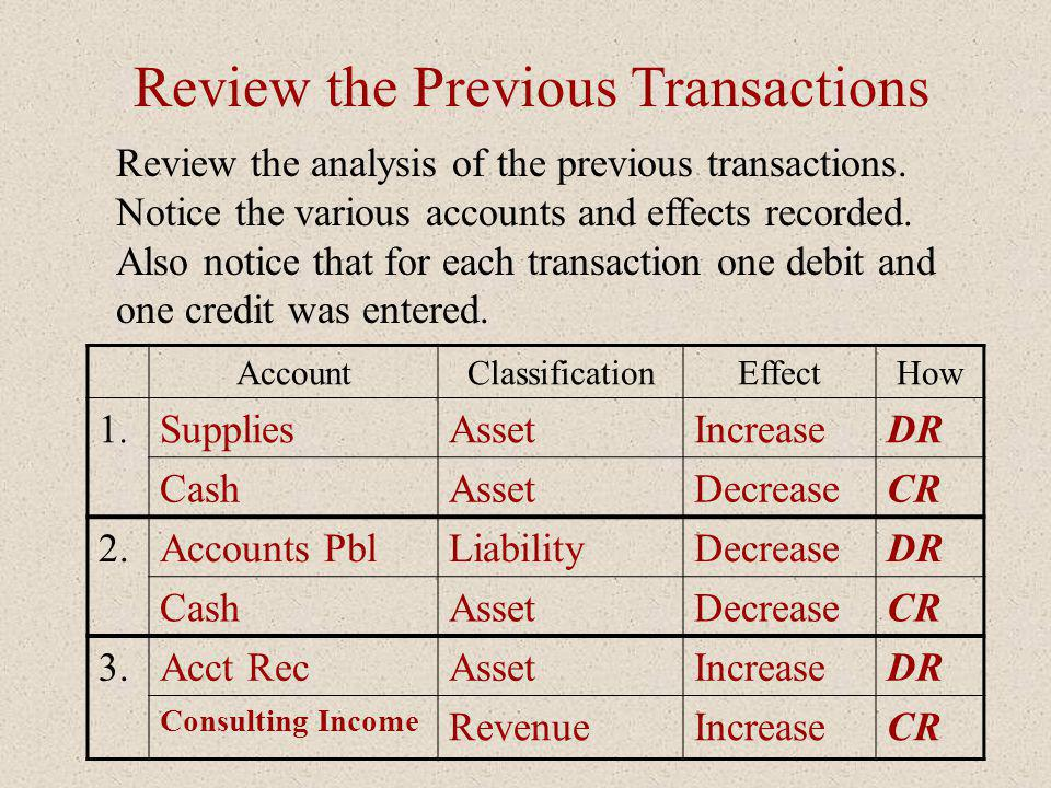 Review the Previous Transactions
