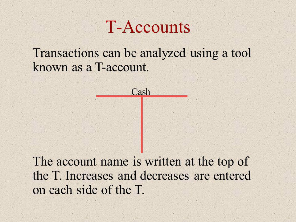 T-Accounts Transactions can be analyzed using a tool known as a T-account. Cash.