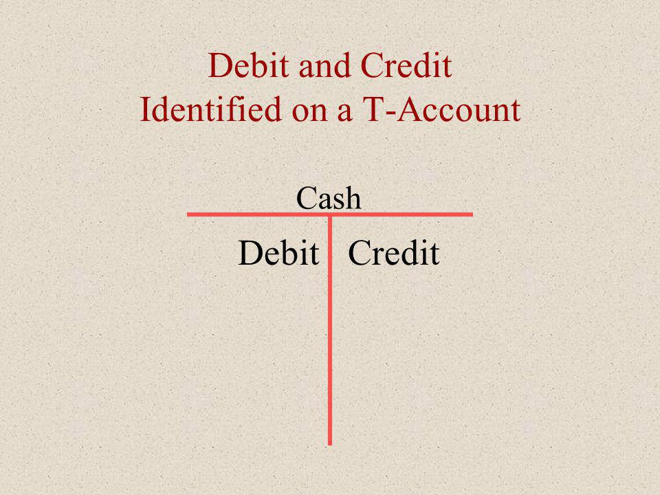 Debit and Credit Identified on a T-Account