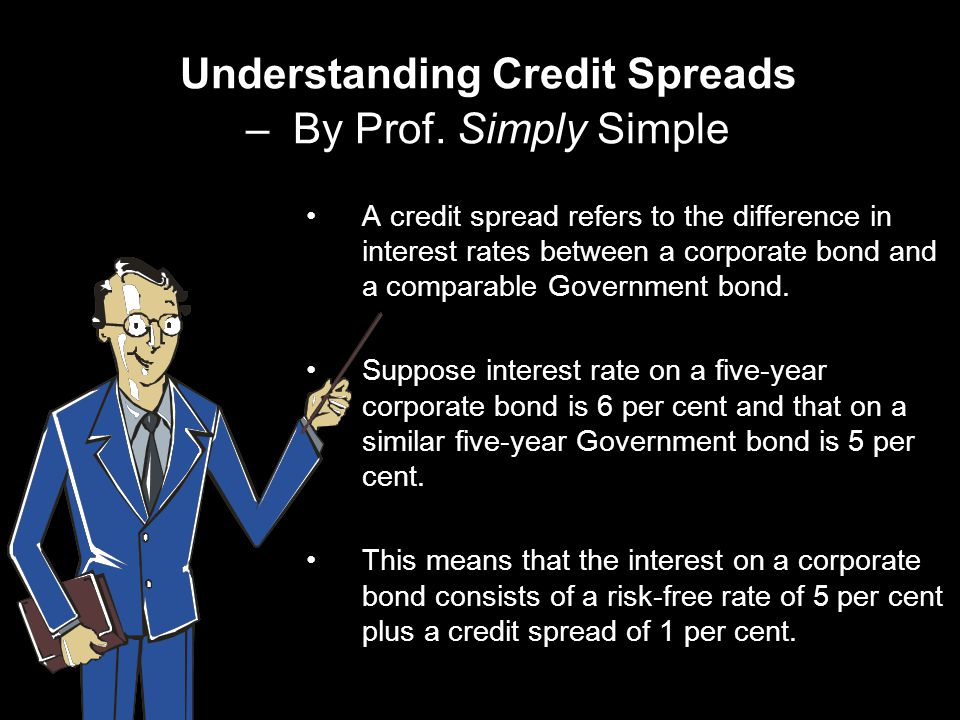 Understanding Credit Spreads – By Prof. Simply Simple