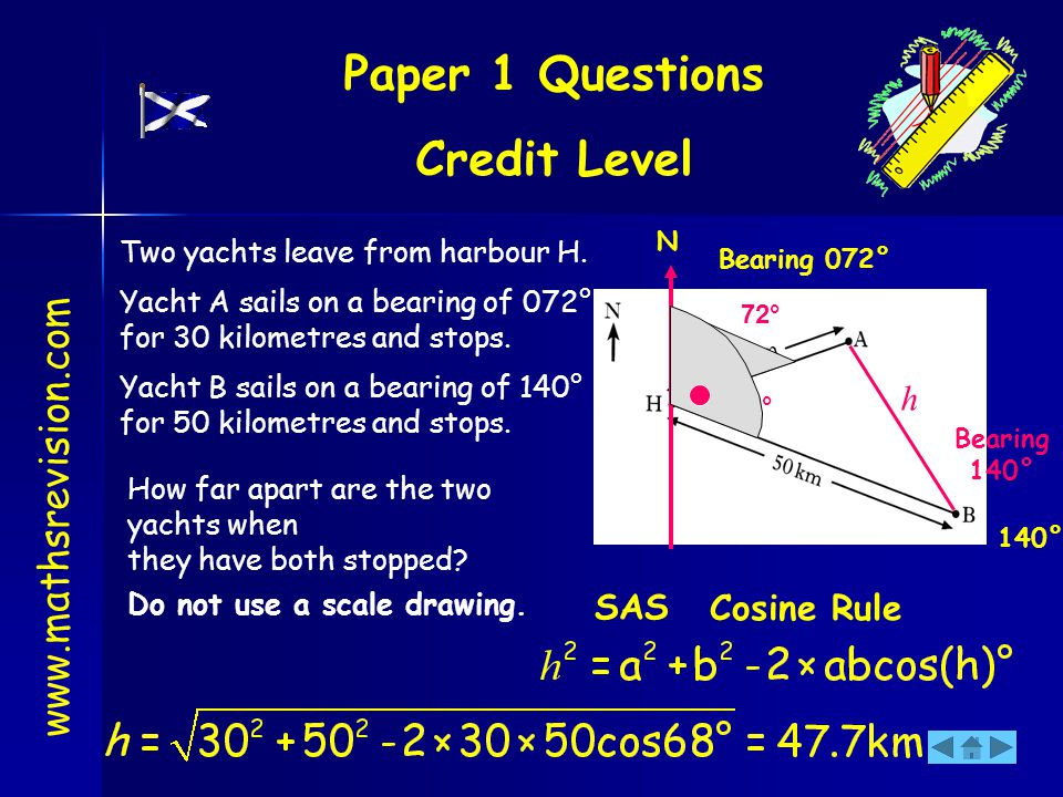 Paper 1 Questions Credit Level