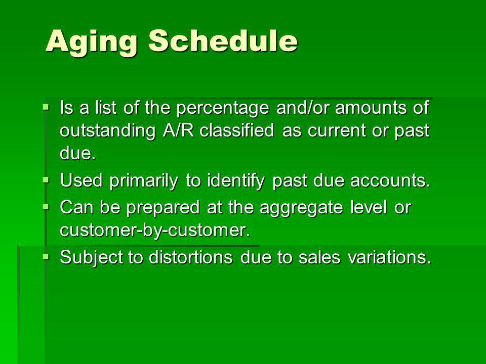 Aging Schedule Is a list of the percentage and/or amounts of outstanding A/R classified as current or past due.