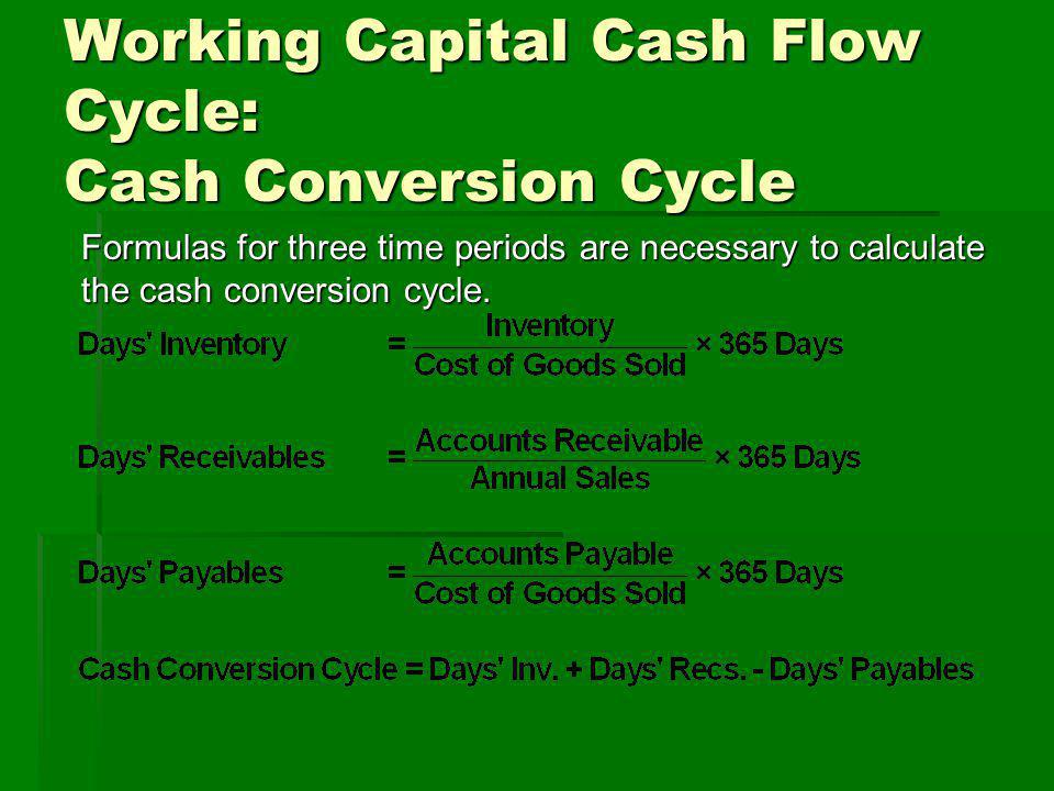 Working Capital Cash Flow Cycle: Cash Conversion Cycle