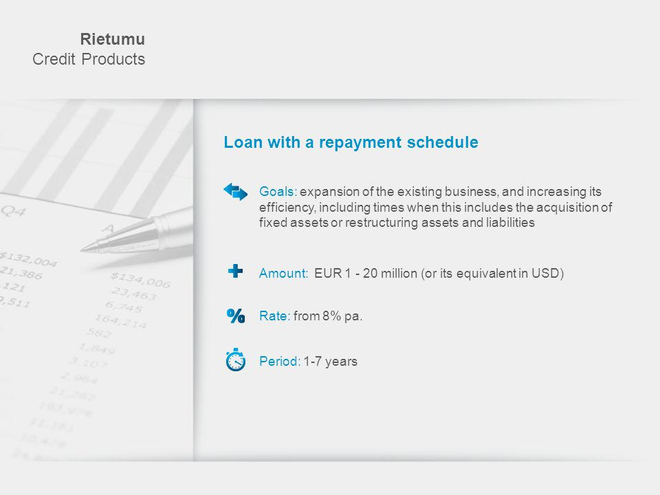 Loan with a repayment schedule