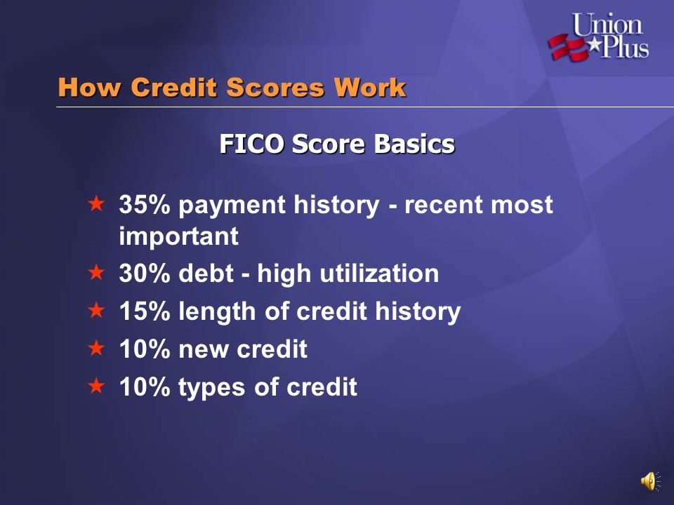 How Credit Scores Work FICO Score Basics. 35% payment history - recent most important. 30% debt - high utilization.