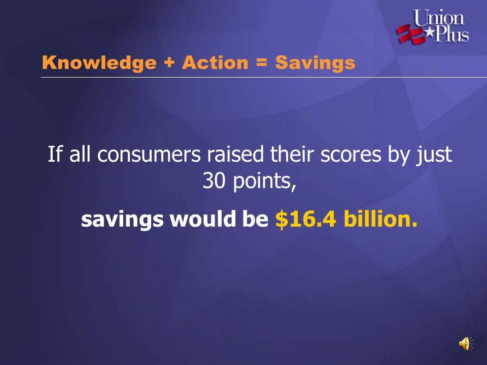 Knowledge + Action = Savings
