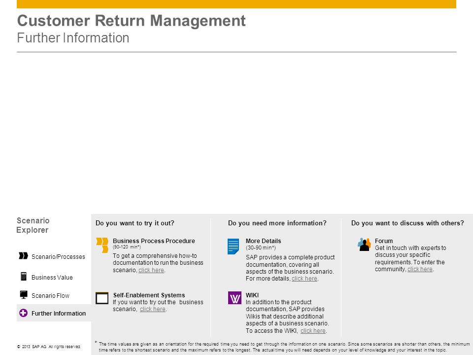 Customer Return Management Further Information