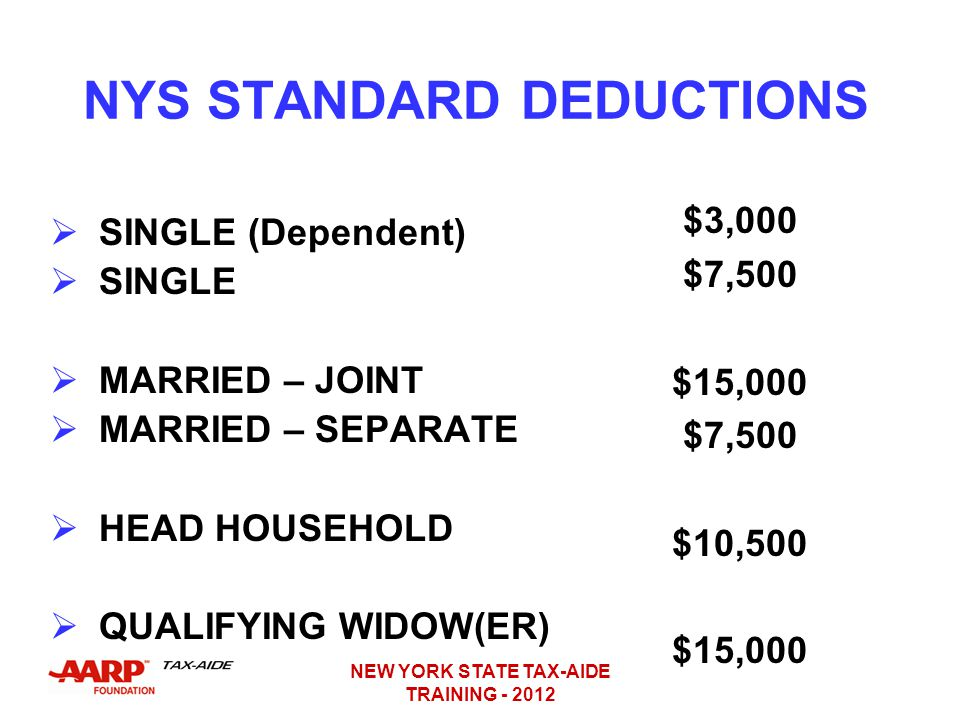 NYS STANDARD DEDUCTIONS